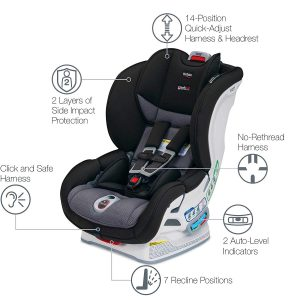 Top Rated and affordable toddler car seats on market